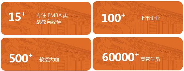 金融创新EMBA