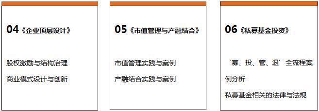 课程体系2